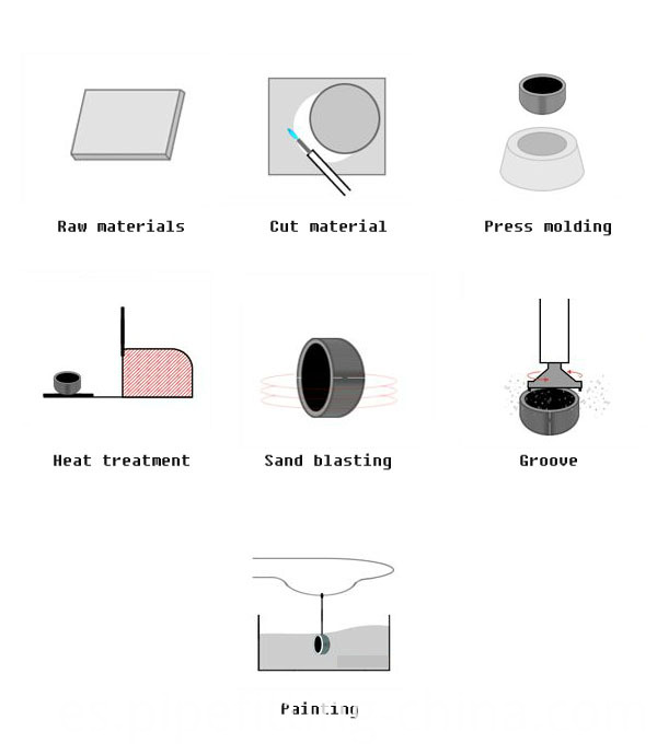 steel cap production process